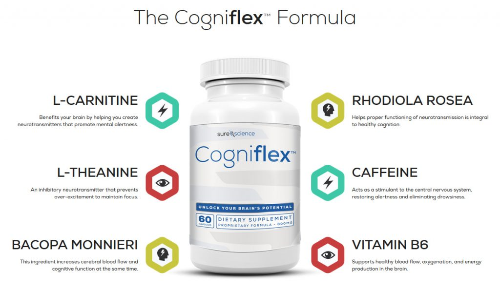 cogniflex reviews and ingredients